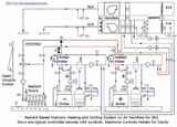 Hydronic and Steam Systems